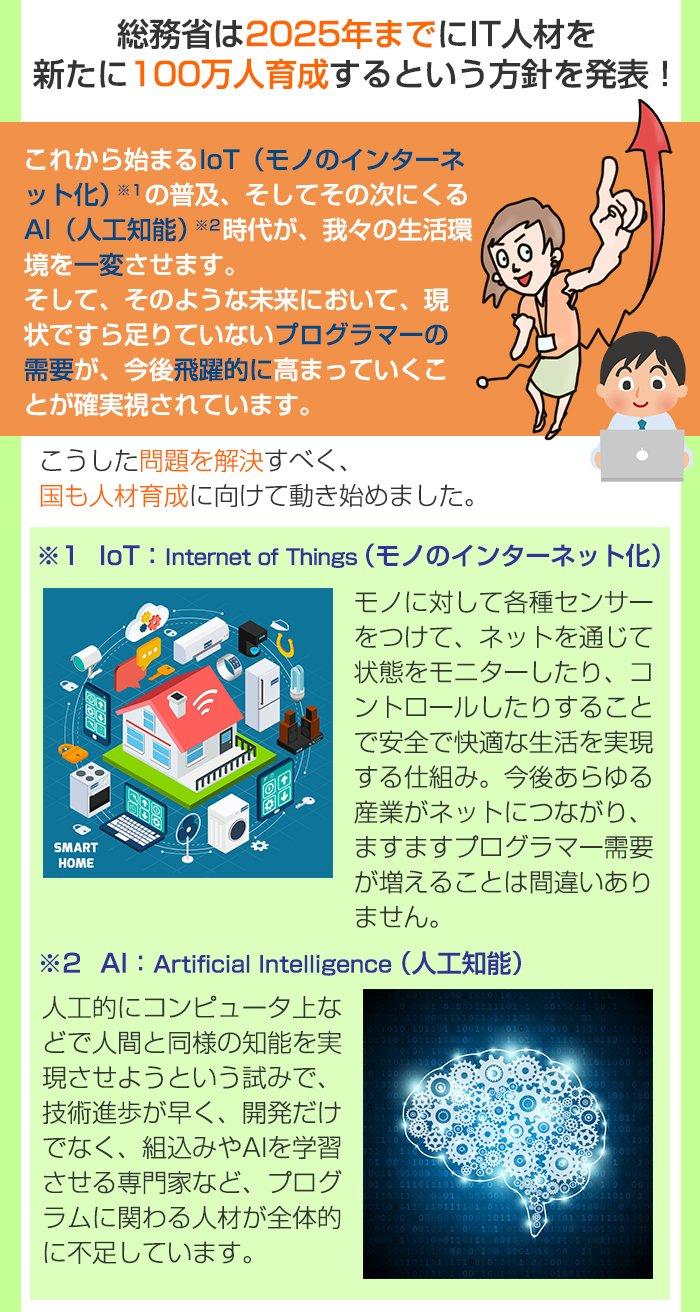 IoTとAIでますます需要の高まるプログラマーは2025年までに100万人を育成が目標
